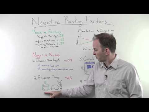Google's Negative Ranking Factors