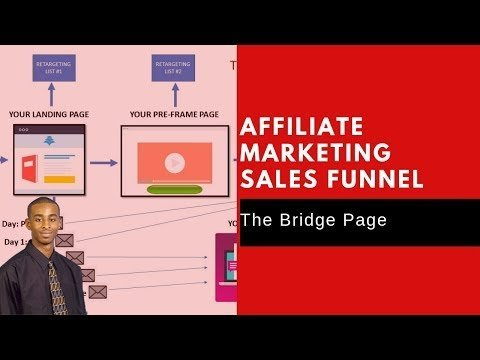 Affiliate Marketing Sales Funnel – The Bridge Page That Converts